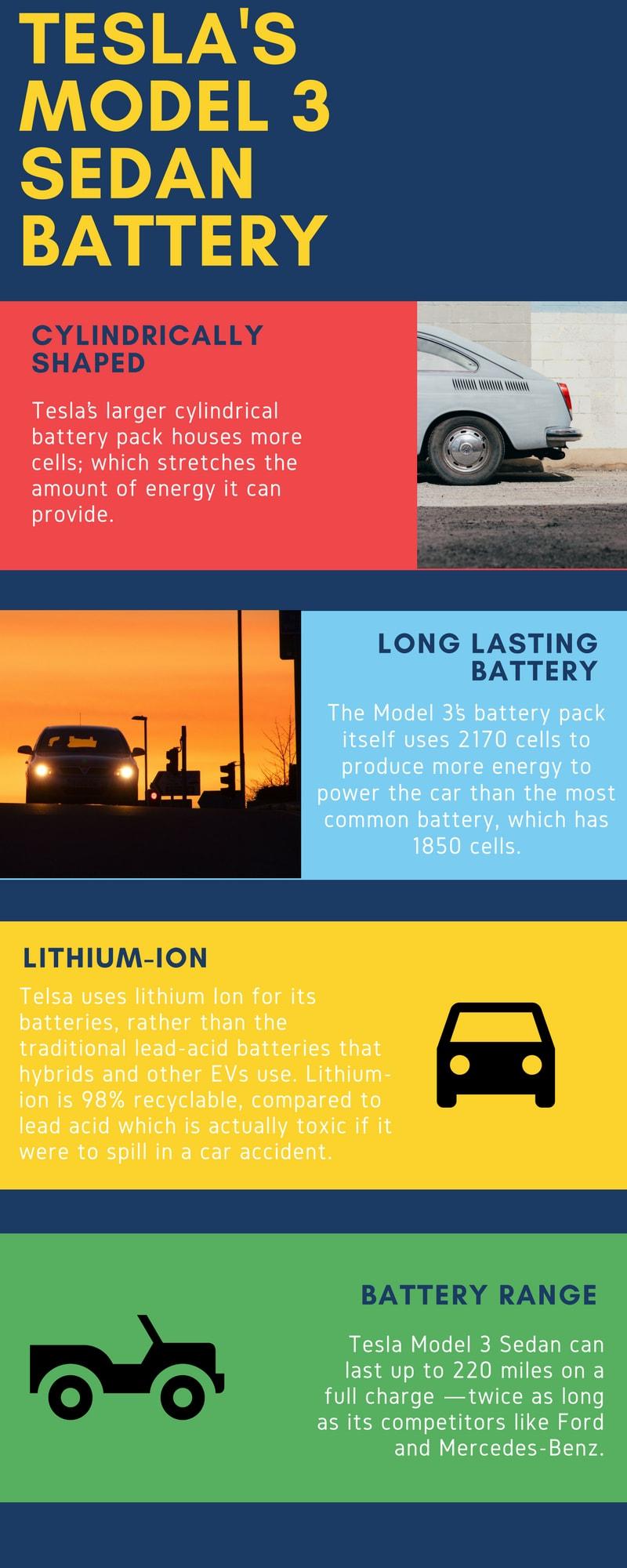 Tesla infographic.jpg